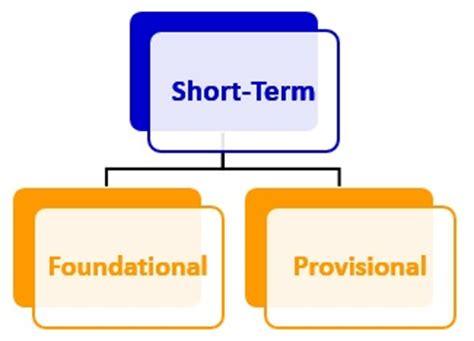 The short term and long term career goals - UK Essays